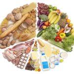 Plan de dieta para la enfermedad celíaca