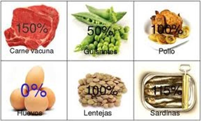 alimentos-alto-acido-urico
