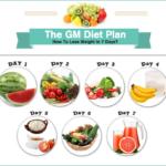 plan-de-dieta-gm-la-mejor-manera-de-controlar-el-peso-en-esta-temporada-festiva